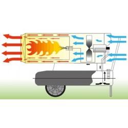 Generatore d'aria calda a gasolio MASTER